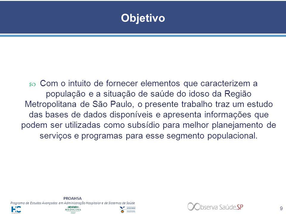PROAHSA Programa de Estudos Avançados em Administração Hospitalar e de Sistemas de Saúde Internações hospitalares No Brasil, neoplasia como causa que merece maior preocupação - saiu do 6º lugar em 1994 (4%) para o 4º lugar em 2005 (8%) No Brasil, quase 40% das internações por neoplasias foram de mulheres idosas confirmando importante presença desta causa nas internações de idosos do sexo feminino.