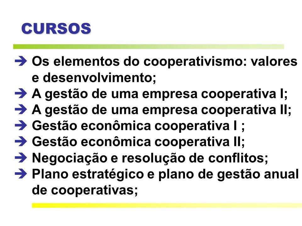 CURSOS Os elementos do cooperativismo: valores e desenvolvimento; A gestão de uma empresa cooperativa I; A gestão de uma empresa cooperativa II; Gestão econômica cooperativa I ; Gestão econômica cooperativa II; Negociação e resolução de conflitos; Plano estratégico e plano de gestão anual de cooperativas; 1/3
