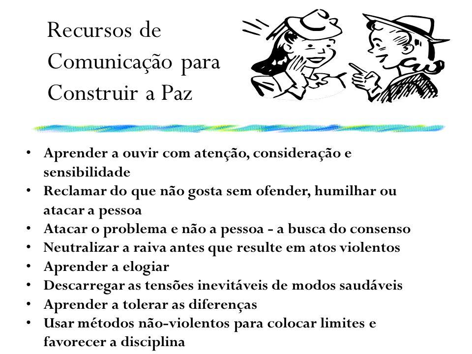 Recursos de Comunicação para Construir a Paz Aprender a ouvir com atenção, consideração e sensibilidade Reclamar do que não gosta sem ofender, humilha