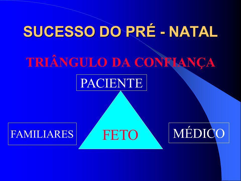 SUCESSO DO PRÉ - NATAL TRIÂNGULO DA CONFIANÇA FETO PACIENTE MÉDICO FAMILIARES