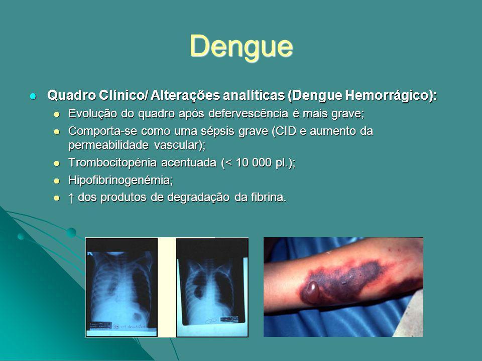 Dengue Diagnóstico Serológico Diagnóstico Serológico Pesquisa de IgM e IgG (no sangue ou liquor) Pesquisa de IgM e IgG (no sangue ou liquor) Sangue Sangue Adulto – 5 ml em tubo seco (ou 2ml de soro) Adulto – 5 ml em tubo seco (ou 2ml de soro) Criança – 2ml em tubo seco (0,5 a 1 ml de soro) Criança – 2ml em tubo seco (0,5 a 1 ml de soro) O diagnóstico direto é feito por deteção dos ácidos nucleicos (RT- PCR) do vírus no sangue ou liquor O diagnóstico direto é feito por deteção dos ácidos nucleicos (RT- PCR) do vírus no sangue ou liquor Adulto – 5 ml de sangue em tubo com EDTA Adulto – 5 ml de sangue em tubo com EDTA Criança – 2ml de sangue em tubo com EDTA Criança – 2ml de sangue em tubo com EDTA