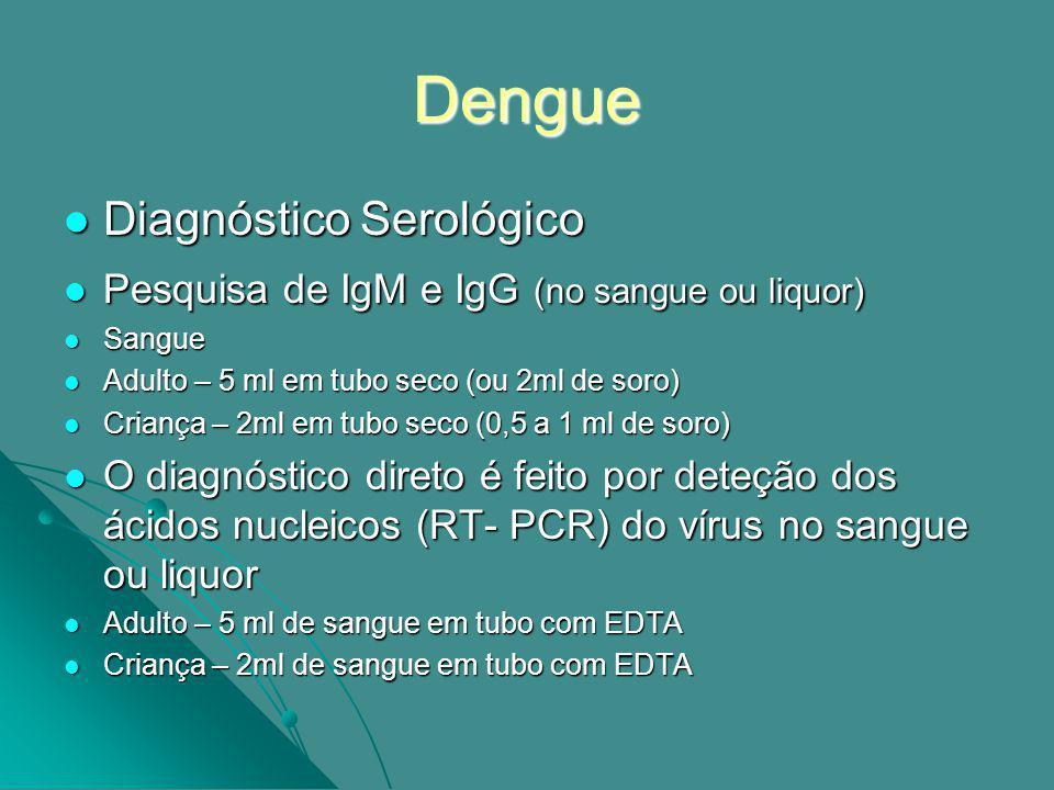 Dengue Tratamento Tratamento É de suporte, com: É de suporte, com: Repouso Ingestão adequada de fluidos Paracetamol