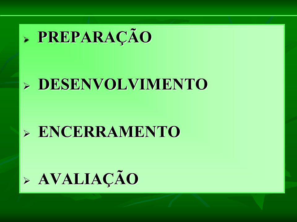 PREPARAÇÃO PREPARAÇÃO DESENVOLVIMENTO DESENVOLVIMENTO ENCERRAMENTO ENCERRAMENTO AVALIAÇÃO AVALIAÇÃO