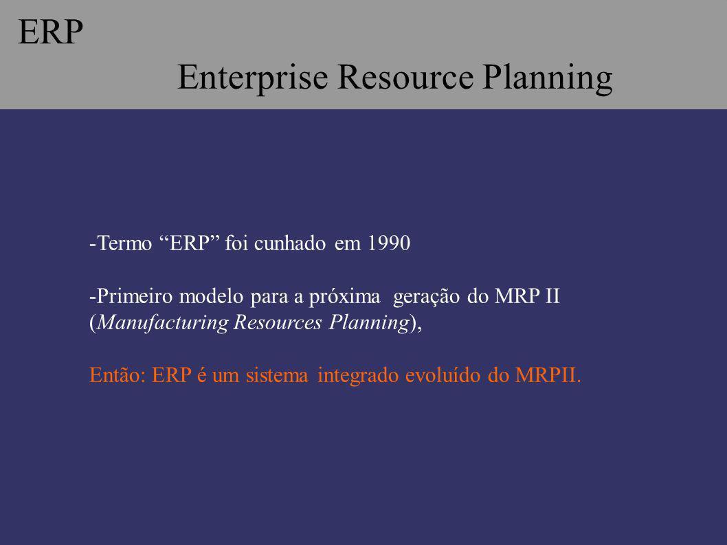 Enterprise Resource Planning -Termo ERP foi cunhado em 1990 -Primeiro modelo para a próxima geração do MRP II (Manufacturing Resources Planning), Entã