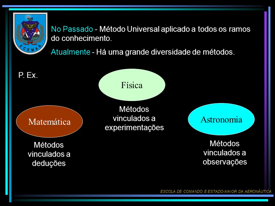 ESCOLA DE COMANDO E ESTADO-MAIOR DA AERONÁUTICA No Passado - Método Universal aplicado a todos os ramos do conhecimento. Atualmente - Há uma grande di