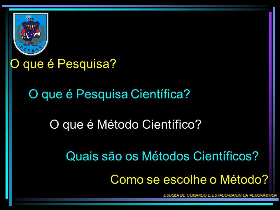 O que é Pesquisa? O que é Pesquisa Científica? O que é Método Científico? Como se escolhe o Método? Quais são os Métodos Científicos? ESCOLA DE COMAND