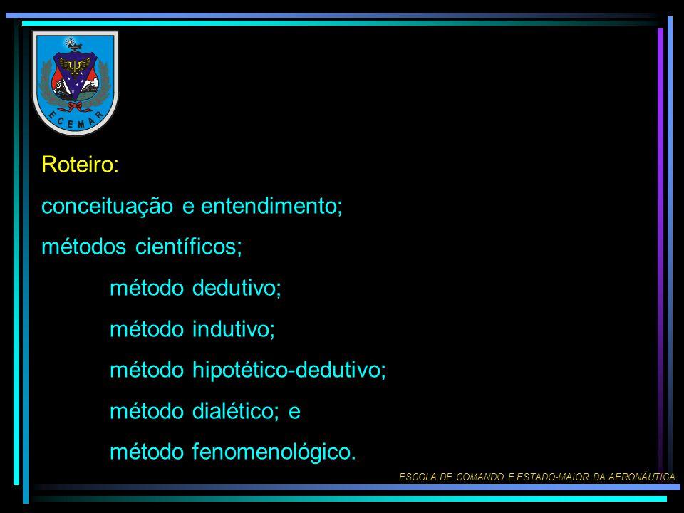 Roteiro: conceituação e entendimento; métodos científicos; método dedutivo; método indutivo; método hipotético-dedutivo; método dialético; e método fe