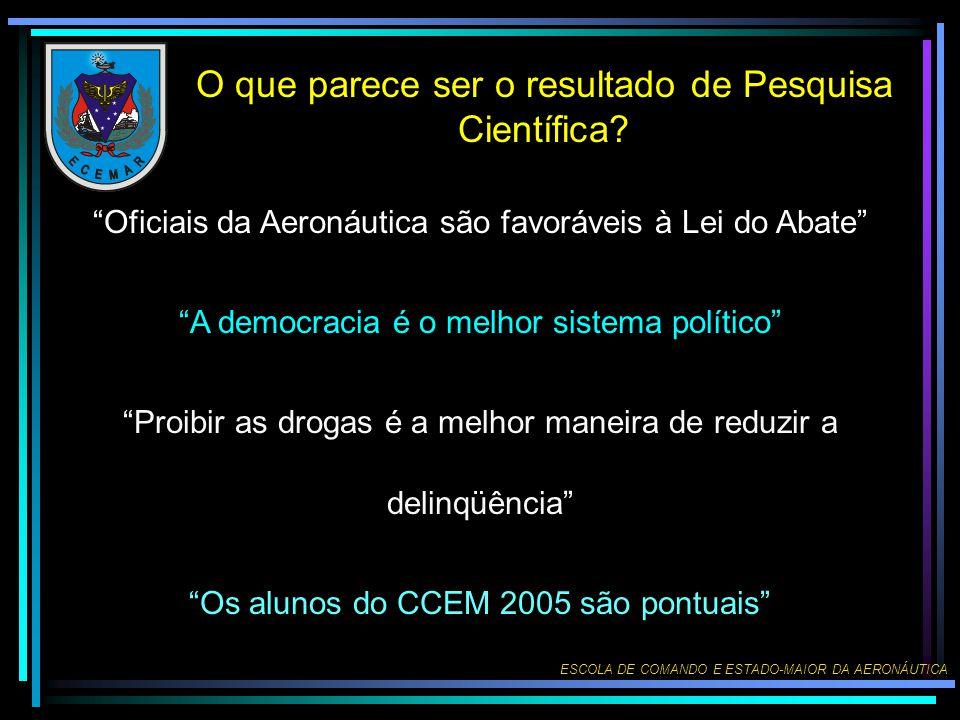 ESCOLA DE COMANDO E ESTADO-MAIOR DA AERONÁUTICA O que parece ser o resultado de Pesquisa Científica? Oficiais da Aeronáutica são favoráveis à Lei do A