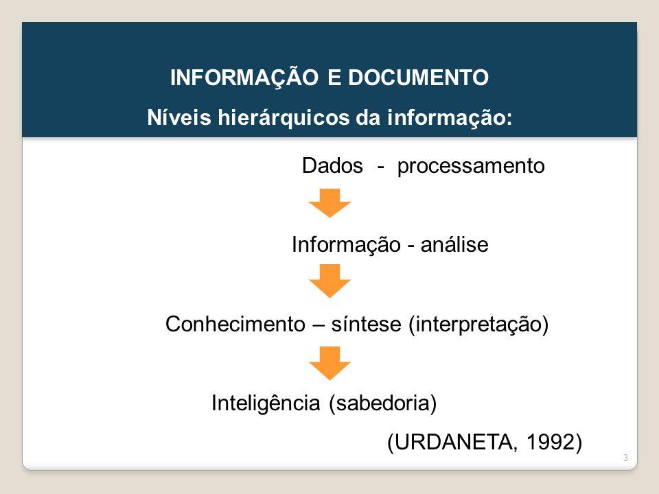 As informações são fisicamente organizadas em arquivos, bancos de dados computadorizados e outros sistemas de informação para facilitar seu compartilhamento e recuperação.