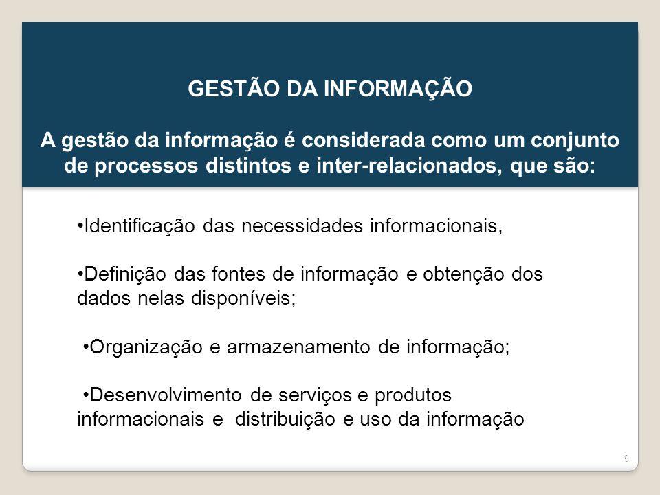 São recursos capazes de atender a uma demanda de informação. 20 FONTES DE INFORMAÇÃO