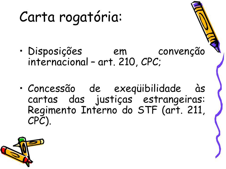 Carta rogatória: Disposições em convenção internacional – art. 210, CPC; Concessão de exeqüibilidade às cartas das justiças estrangeiras: Regimento In