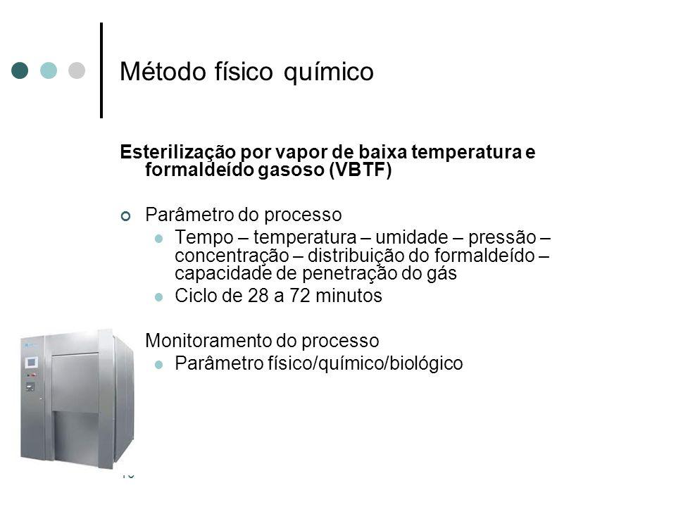 Método físico químico Esterilização por vapor de baixa temperatura e formaldeído gasoso (VBTF) Parâmetro do processo Tempo – temperatura – umidade – p