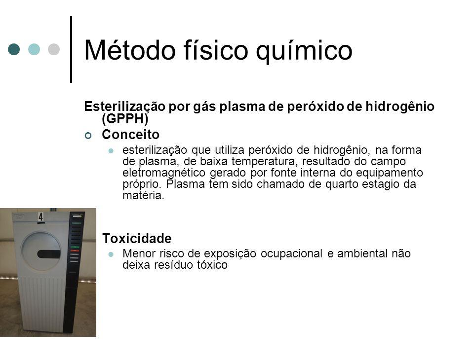 Método físico químico Esterilização por gás plasma de peróxido de hidrogênio (GPPH) Conceito esterilização que utiliza peróxido de hidrogênio, na form