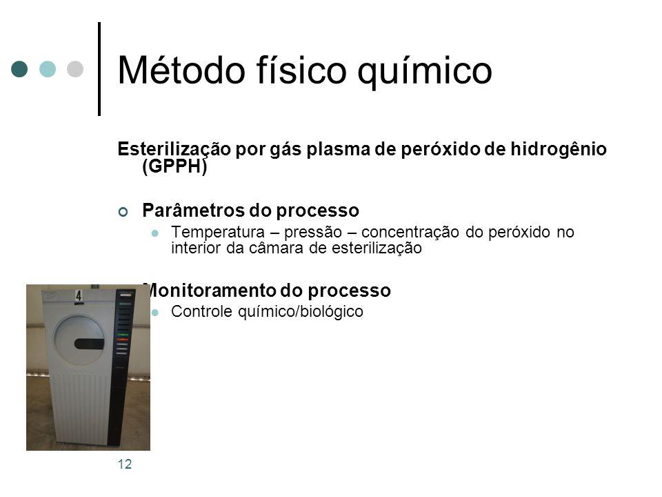 Método físico químico Esterilização por gás plasma de peróxido de hidrogênio (GPPH) Parâmetros do processo Temperatura – pressão – concentração do per