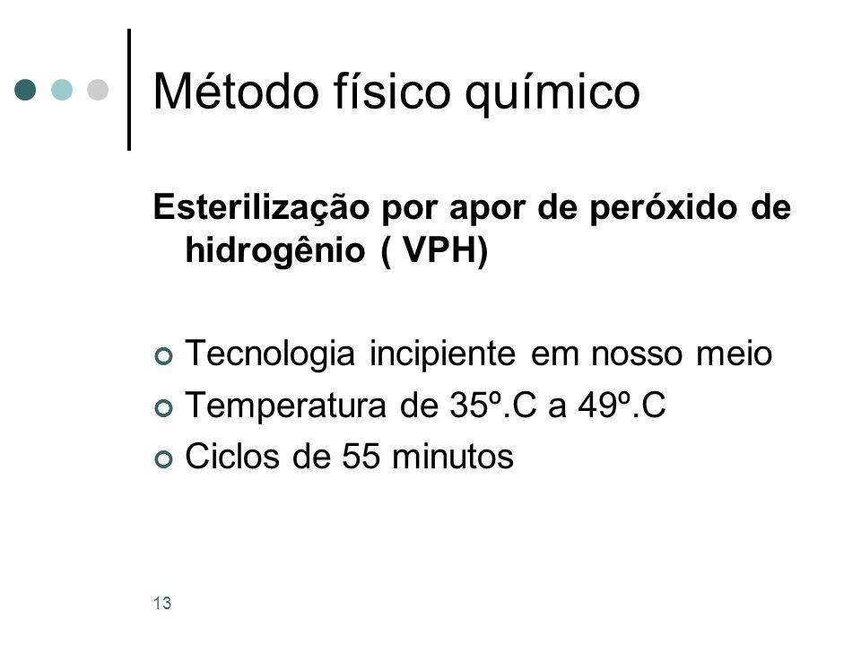 Método físico químico Esterilização por apor de peróxido de hidrogênio ( VPH) Tecnologia incipiente em nosso meio Temperatura de 35º.C a 49º.C Ciclos