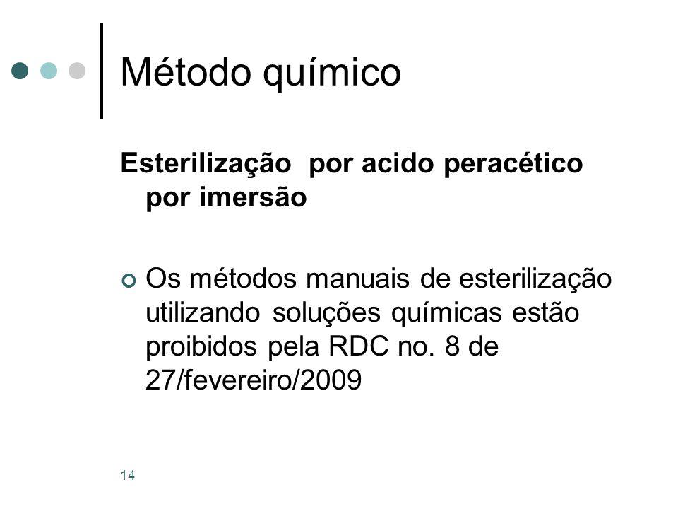 Método químico Esterilização por acido peracético por imersão Os métodos manuais de esterilização utilizando soluções químicas estão proibidos pela RD