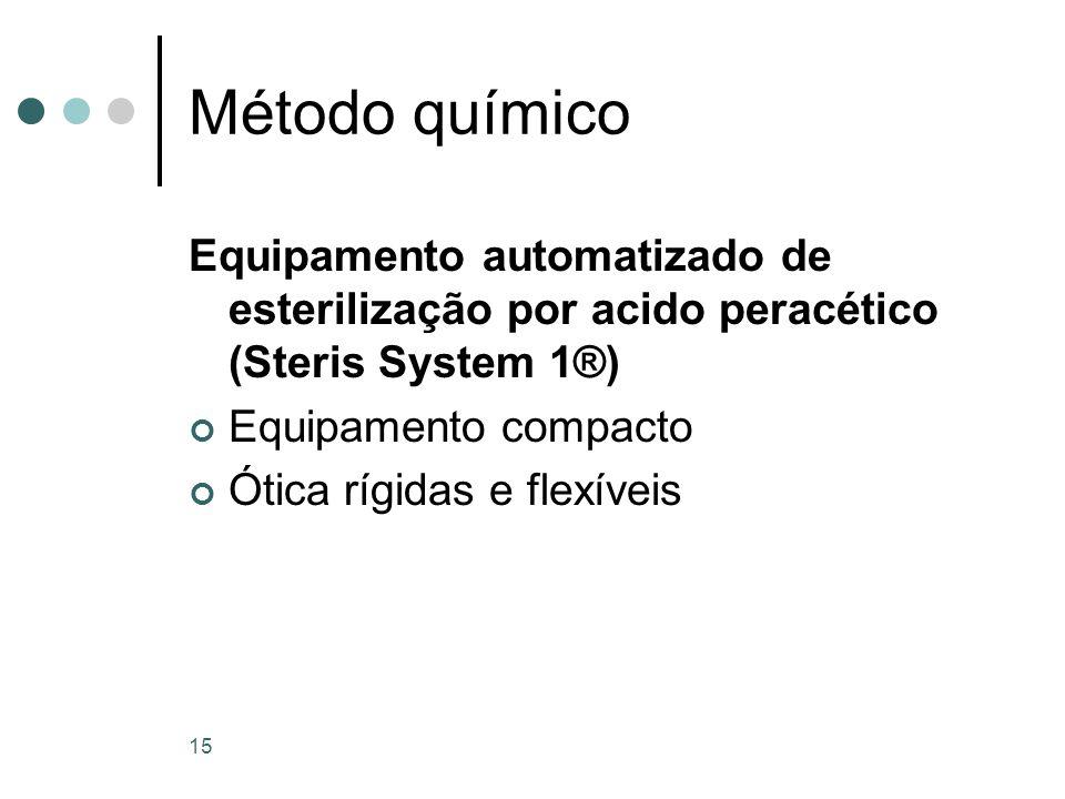 Método químico Equipamento automatizado de esterilização por acido peracético (Steris System 1®) Equipamento compacto Ótica rígidas e flexíveis 15