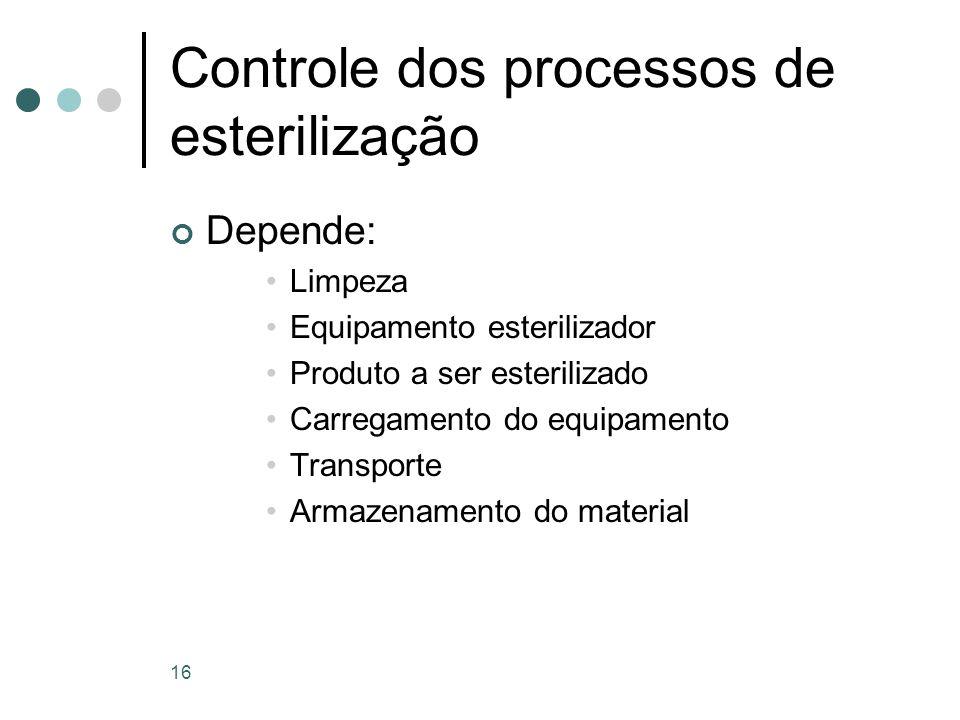 Controle dos processos de esterilização Depende: Limpeza Equipamento esterilizador Produto a ser esterilizado Carregamento do equipamento Transporte A
