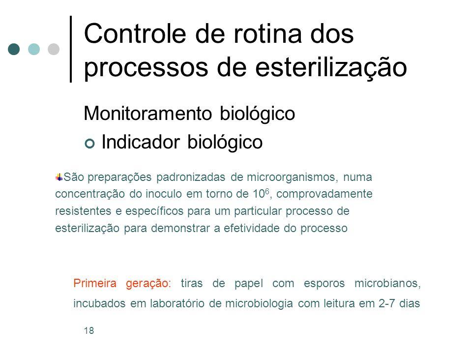 Controle de rotina dos processos de esterilização Monitoramento biológico Indicador biológico 18 São preparações padronizadas de microorganismos, numa