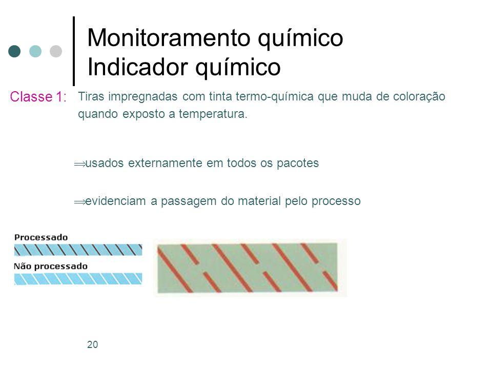 Monitoramento químico Indicador químico 20 Classe 1: Tiras impregnadas com tinta termo-química que muda de coloração quando exposto a temperatura. usa