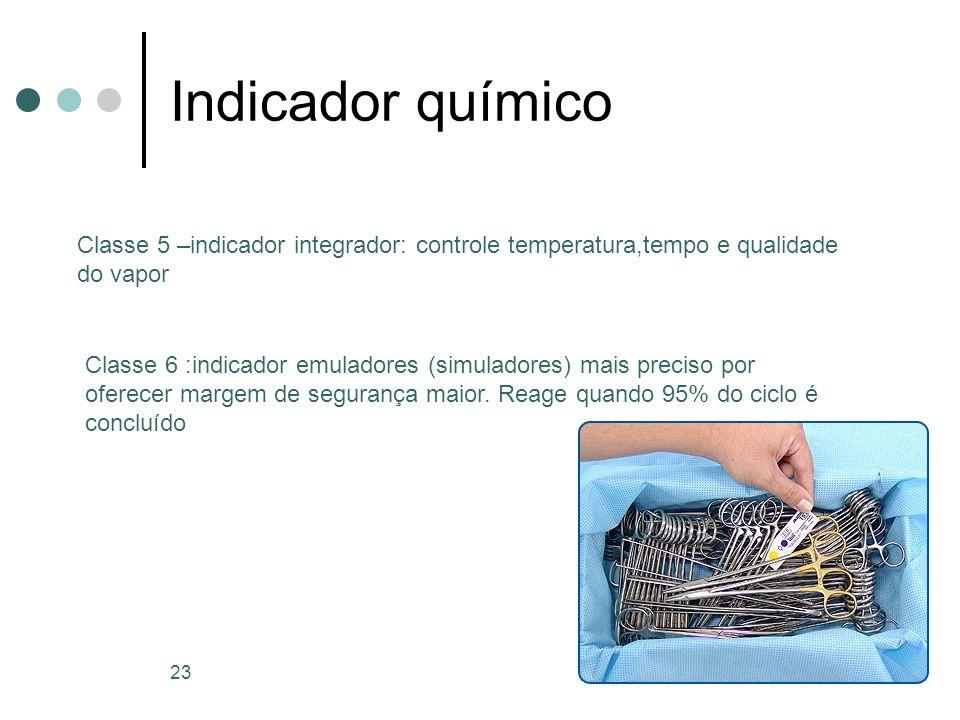Indicador químico 23 Classe 5 –indicador integrador: controle temperatura,tempo e qualidade do vapor Classe 6 :indicador emuladores (simuladores) mais