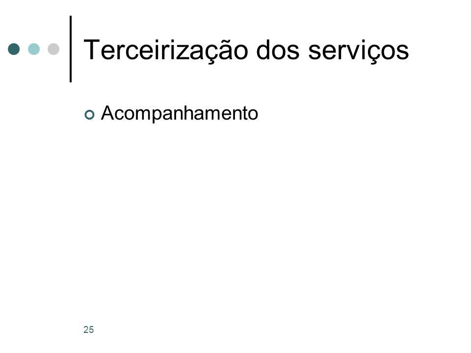 Terceirização dos serviços Acompanhamento 25