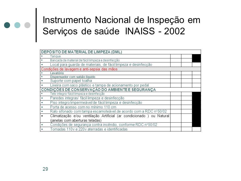 Instrumento Nacional de Inspeção em Serviços de saúde INAISS - 2002 29 DEPÓSITO DE MATERIAL DE LIMPEZA (DML) Tanque Bancada de material de fácil limpe