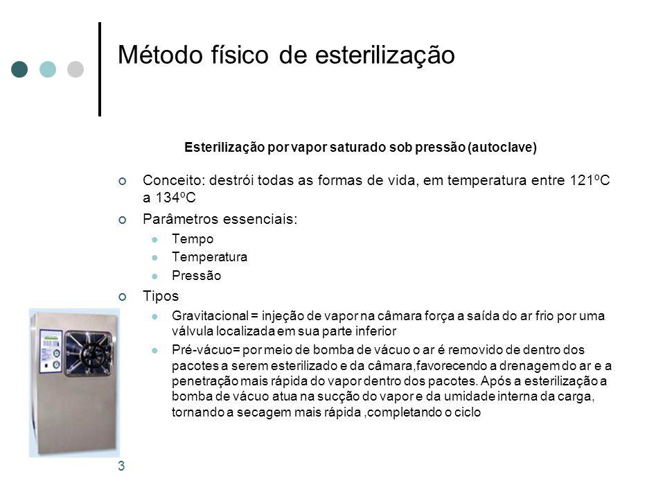 Método físico de esterilização Esterilização por vapor saturado sob pressão (autoclave) Conceito: destrói todas as formas de vida, em temperatura entr