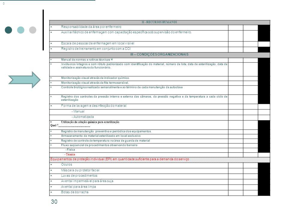 30 II - RECURSOS HUMANOS Responsabilidade da área por enfermeiro Auxiliar/técnico de enfermagem com capacitação específica sob supervisão do enfermeir
