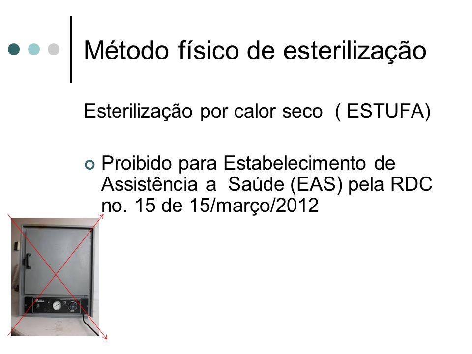 6 Método físico de esterilização Esterilização por calor seco ( ESTUFA) Proibido para Estabelecimento de Assistência a Saúde (EAS) pela RDC no. 15 de