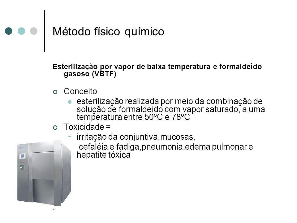 Método físico químico Esterilização por vapor de baixa temperatura e formaldeído gasoso (VBTF) Parâmetro do processo Tempo – temperatura – umidade – pressão – concentração – distribuição do formaldeído – capacidade de penetração do gás Ciclo de 28 a 72 minutos Monitoramento do processo Parâmetro físico/químico/biológico 10