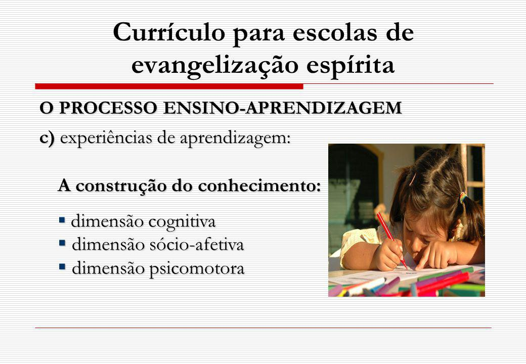 Currículo para escolas de evangelização espírita O PROCESSO ENSINO-APRENDIZAGEM c) experiências de aprendizagem: A construção do conhecimento: dimensão cognitiva dimensão cognitiva dimensão sócio-afetiva dimensão sócio-afetiva dimensão psicomotora dimensão psicomotora