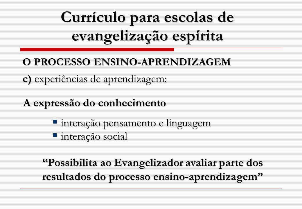 A expressão do conhecimento interação pensamento e linguagem interação pensamento e linguagem interação social interação social Possibilita ao Evangel