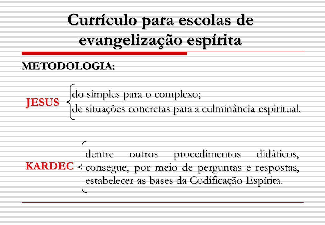 Currículo para escolas de evangelização espírita dentre outros procedimentos didáticos, consegue, por meio de perguntas e respostas, estabelecer as ba