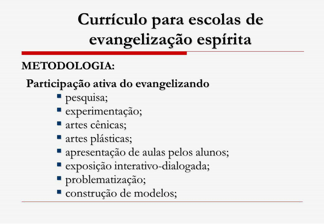 Currículo para escolas de evangelização espírita Participação ativa do evangelizando pesquisa; pesquisa; experimentação; experimentação; artes cênicas