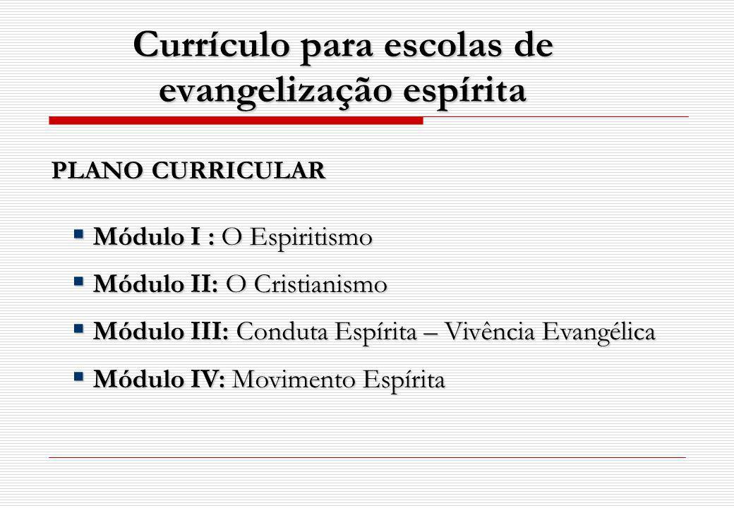 PLANO CURRICULAR PLANO CURRICULAR Módulo I : O Espiritismo Módulo I : O Espiritismo Módulo II: O Cristianismo Módulo II: O Cristianismo Módulo III: Conduta Espírita – Vivência Evangélica Módulo III: Conduta Espírita – Vivência Evangélica Módulo IV: Movimento Espírita Módulo IV: Movimento Espírita