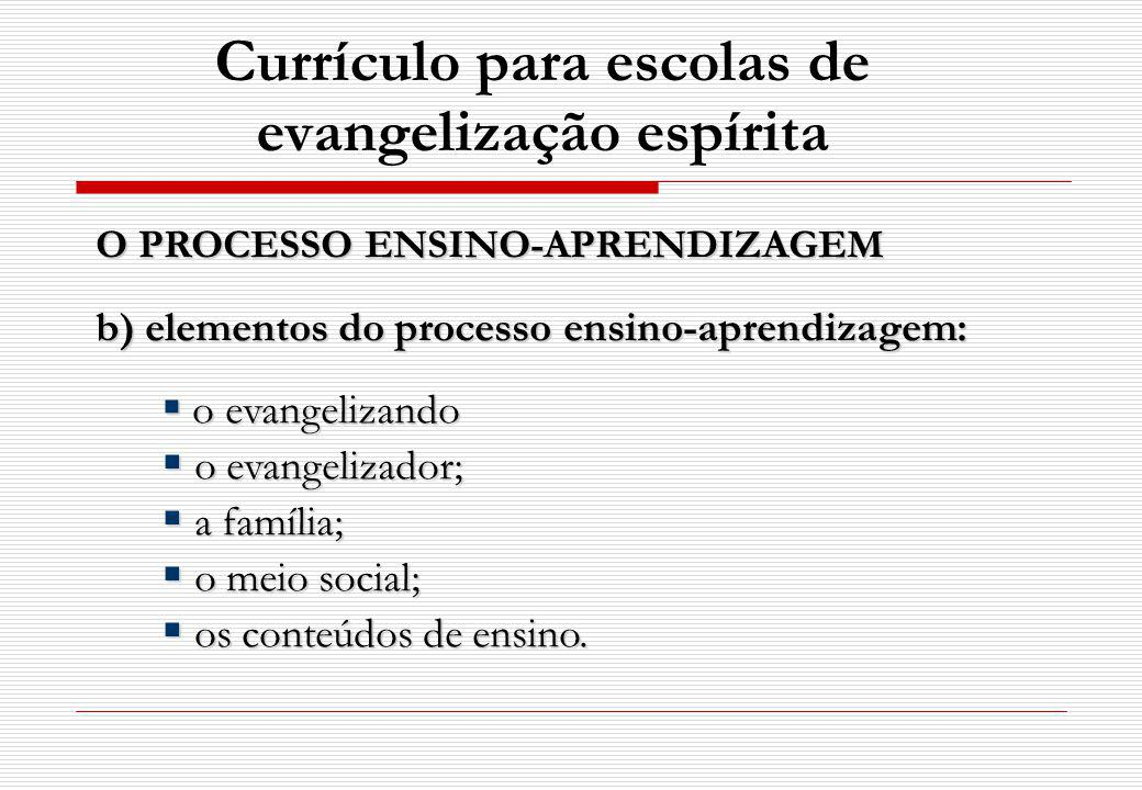 O PROCESSO ENSINO-APRENDIZAGEM b) elementos do processo ensino-aprendizagem: o evangelizando o evangelizando o evangelizador; o evangelizador; a família; a família; o meio social; o meio social; os conteúdos de ensino.