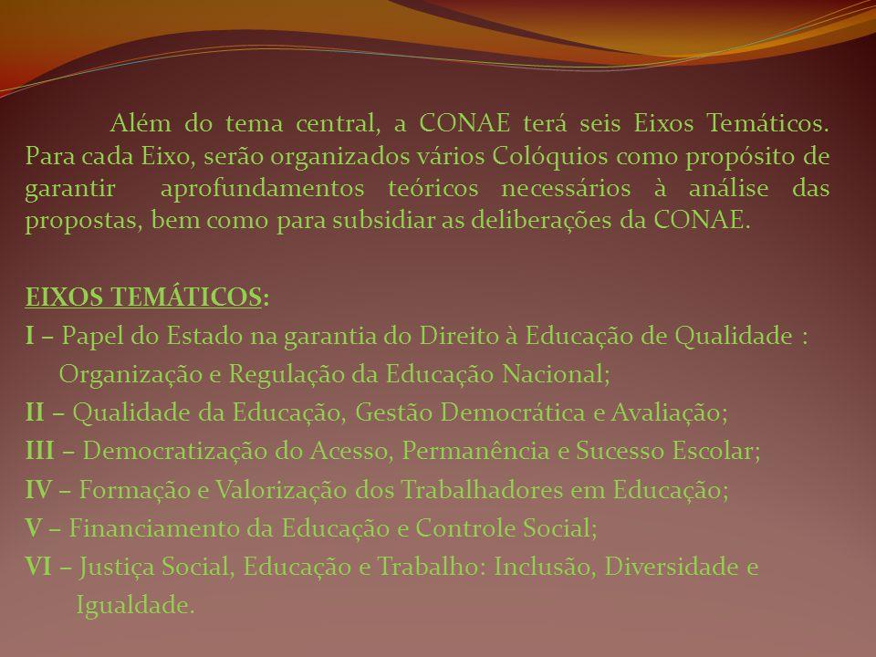 Além do tema central, a CONAE terá seis Eixos Temáticos. Para cada Eixo, serão organizados vários Colóquios como propósito de garantir aprofundamentos