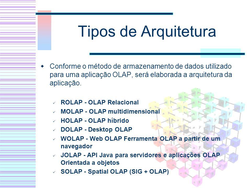 Tipos de Arquitetura Conforme o método de armazenamento de dados utilizado para uma aplicação OLAP, será elaborada a arquitetura da aplicação. ROLAP -