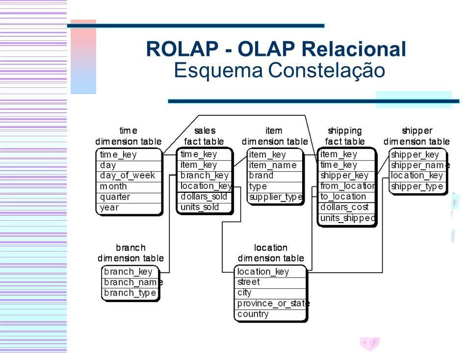 ROLAP - OLAP Relacional Esquema Constelação