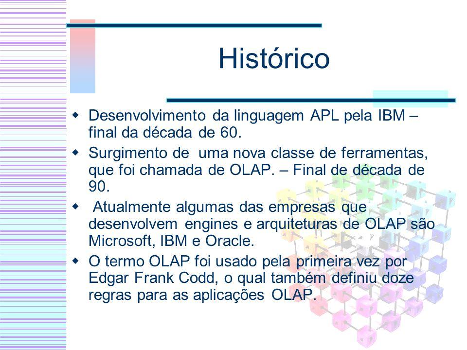 Histórico Desenvolvimento da linguagem APL pela IBM – final da década de 60. Surgimento de uma nova classe de ferramentas, que foi chamada de OLAP. –