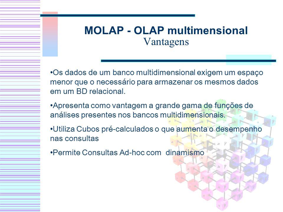 MOLAP - OLAP multimensional Vantagens Os dados de um banco multidimensional exigem um espaço menor que o necessário para armazenar os mesmos dados em