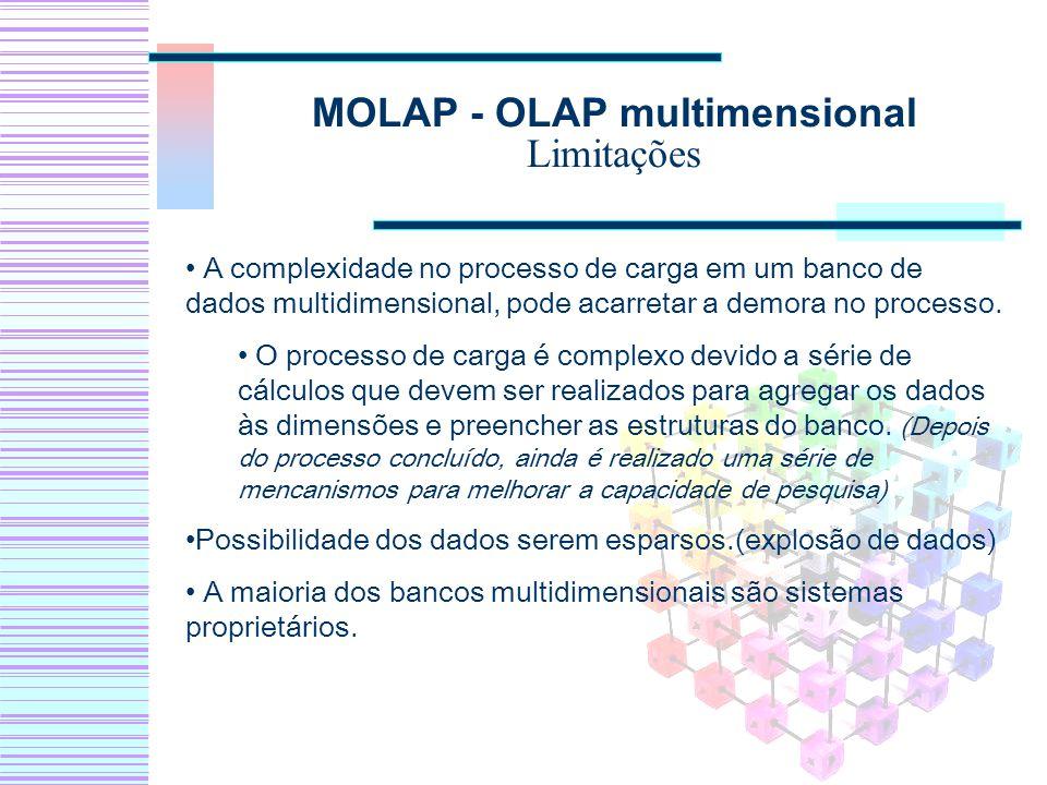 MOLAP - OLAP multimensional Limitações A complexidade no processo de carga em um banco de dados multidimensional, pode acarretar a demora no processo.