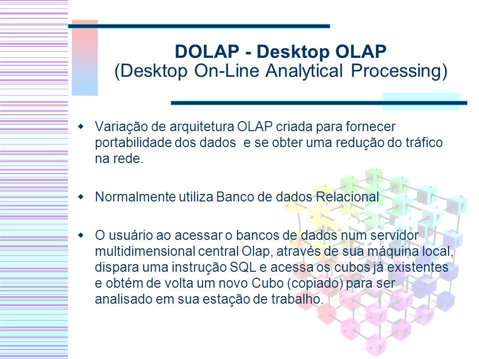 DOLAP - Desktop OLAP (Desktop On-Line Analytical Processing) Variação de arquitetura OLAP criada para fornecer portabilidade dos dados e se obter uma