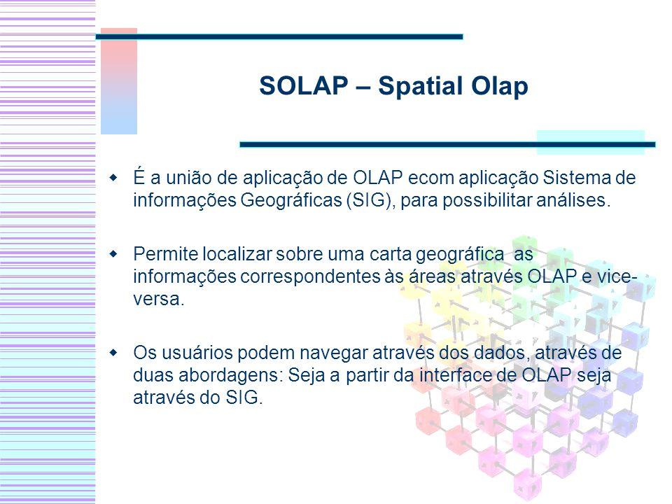 SOLAP – Spatial Olap É a união de aplicação de OLAP ecom aplicação Sistema de informações Geográficas (SIG), para possibilitar análises. Permite local