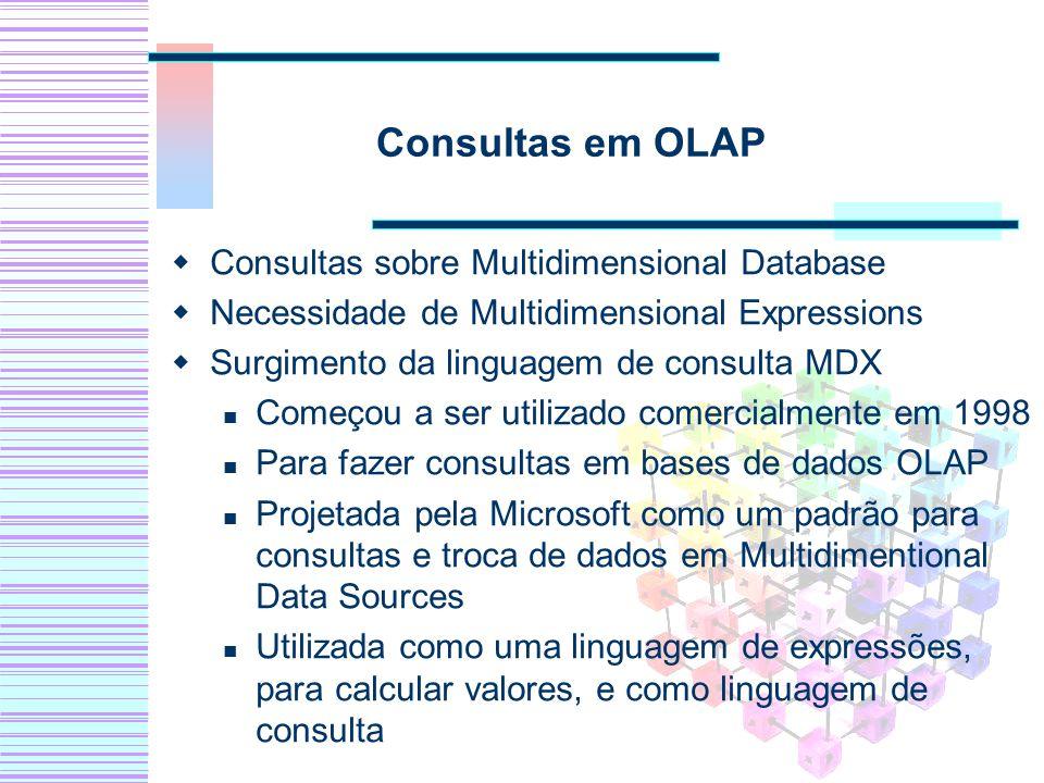 Consultas sobre Multidimensional Database Necessidade de Multidimensional Expressions Surgimento da linguagem de consulta MDX Começou a ser utilizado