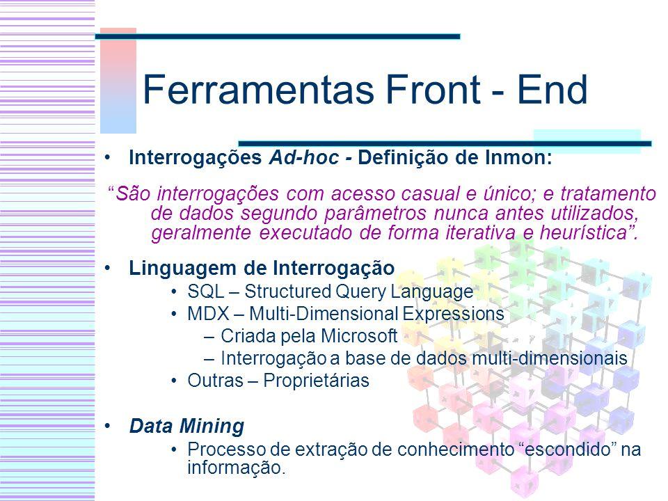 Ferramentas Front - End Interrogações Ad-hoc - Definição de Inmon: São interrogações com acesso casual e único; e tratamento de dados segundo parâmetr