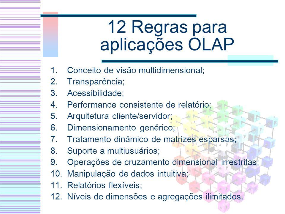 12 Regras para aplicações OLAP 1.Conceito de visão multidimensional; 2.Transparência; 3.Acessibilidade; 4.Performance consistente de relatório; 5.Arqu