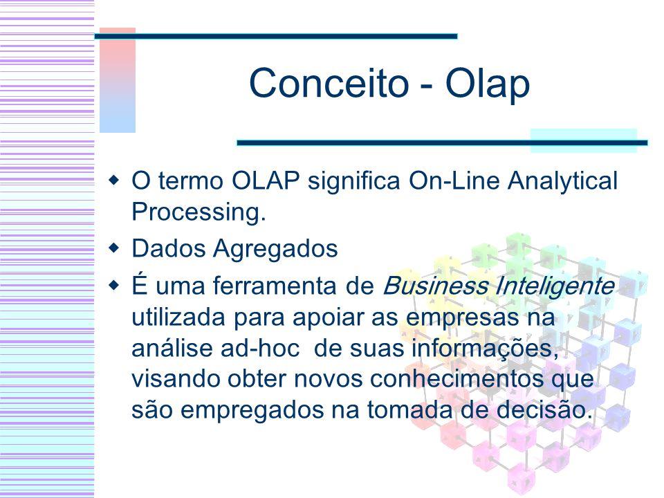 Comparação de OLAP com OLTP OLTPOLAP Operação típica TransaçãoAnálise GranularidadeAtômicoAgregado Temporalidade dos dados PresenteHistórico, atual e projetado Recuperação Poucos registros Muitos registros UsuáriosMuitosPoucos OrientaçãoRegistrosArrays ConsultaPredefinidaAd-hoc