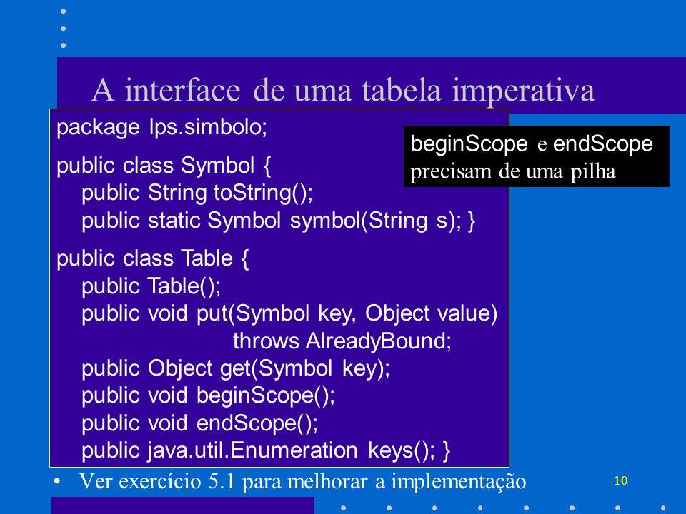 10 A interface de uma tabela imperativa Ver exercício 5.1 para melhorar a implementação package lps.simbolo; public class Symbol { public String toStr